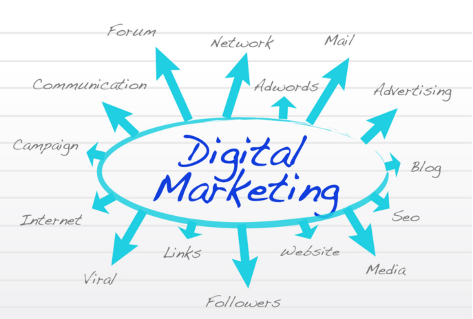 DIGITAL MARKETING - CPD Technologies